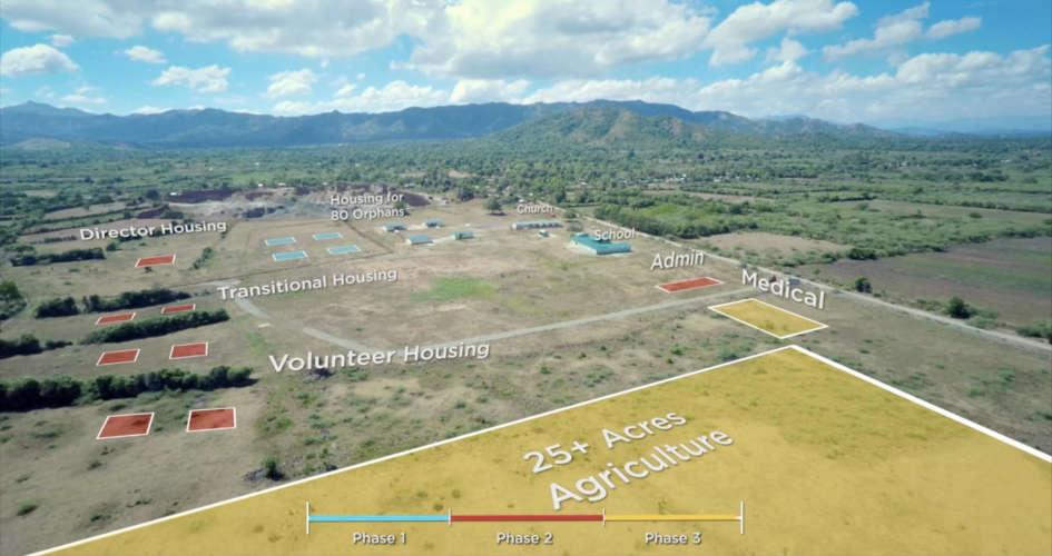 Kay And Village Haiti