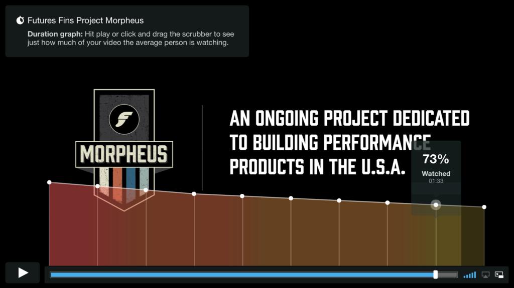 Vimeo analytics stats